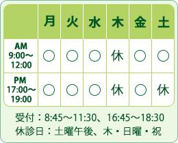 診療時間:午前9時から12時、午後16時から19時、土曜午後、木・日曜休診
